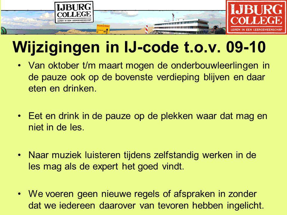 Wijzigingen in IJ-code t.o.v.