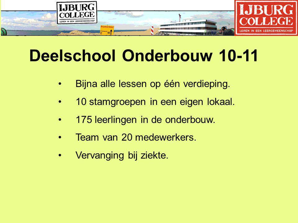 Volgend jaar deelschool BB 3 deelscholen; 2 deelscholen onderbouw, 1 deelschool bovenbouw.