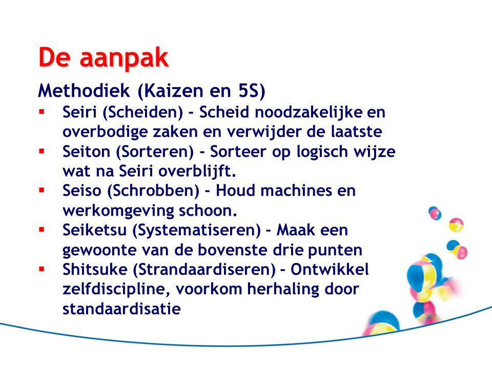 De aanpak Methodiek (Kaizen en 5S)  Seiri (Scheiden) - Scheid noodzakelijke en overbodige zaken en verwijder de laatste  Seiton (Sorteren) - Sorteer