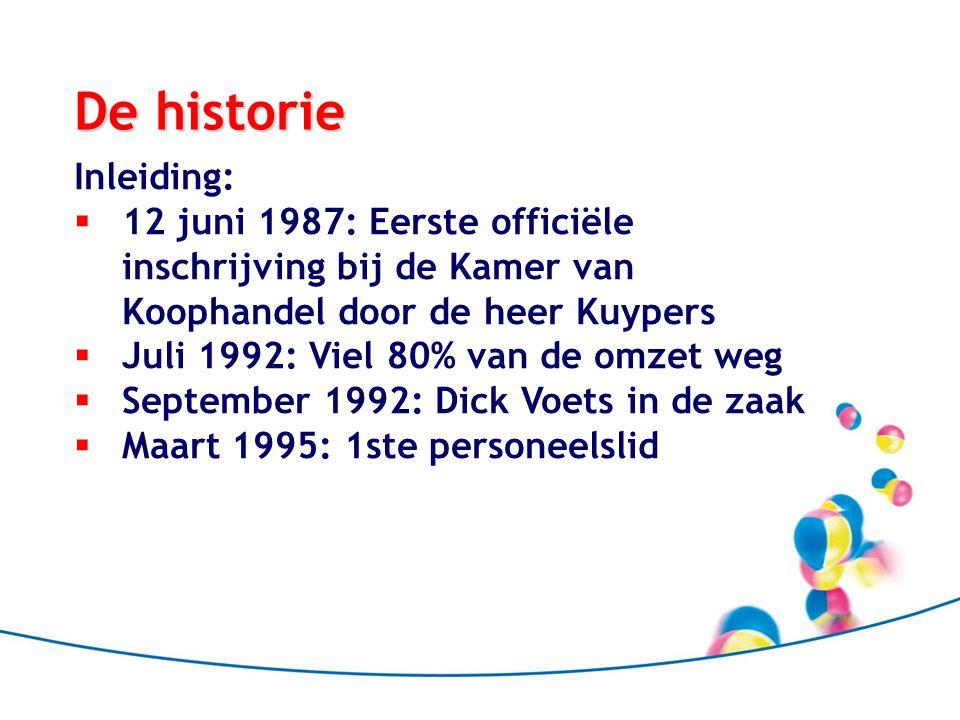 De historie Inleiding:  12 juni 1987: Eerste officiële inschrijving bij de Kamer van Koophandel door de heer Kuypers  Juli 1992: Viel 80% van de omz