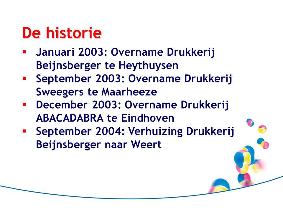 De historie  Januari 2003: Overname Drukkerij Beijnsberger te Heythuysen  September 2003: Overname Drukkerij Sweegers te Maarheeze  December 2003: Overname Drukkerij ABACADABRA te Eindhoven  September 2004: Verhuizing Drukkerij Beijnsberger naar Weert