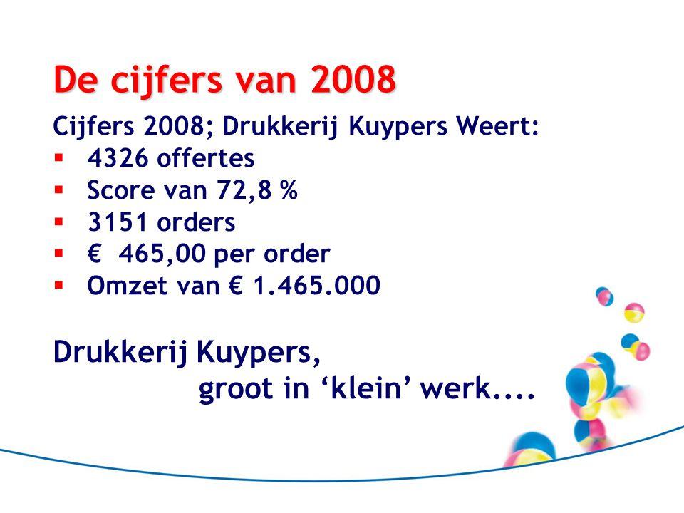 De cijfers van 2008 Cijfers 2008; Drukkerij Kuypers Weert:  4326 offertes  Score van 72,8 %  3151 orders  € 465,00 per order  Omzet van € 1.465.000 Drukkerij Kuypers, groot in 'klein' werk....