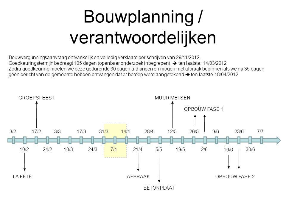 Bouwplanning / verantwoordelijken 3/2 10/2 17/2 24/2 3/3 10/3 17/3 24/3 31/3 7/4 14/4 21/4 28/4 5/5 12/5 19/5 26/5 LA FÊTE GROEPSFEEST Bouwvergunningsaanvraag ontvankelijk en volledig verklaard per schrijven van 29/11/2012.
