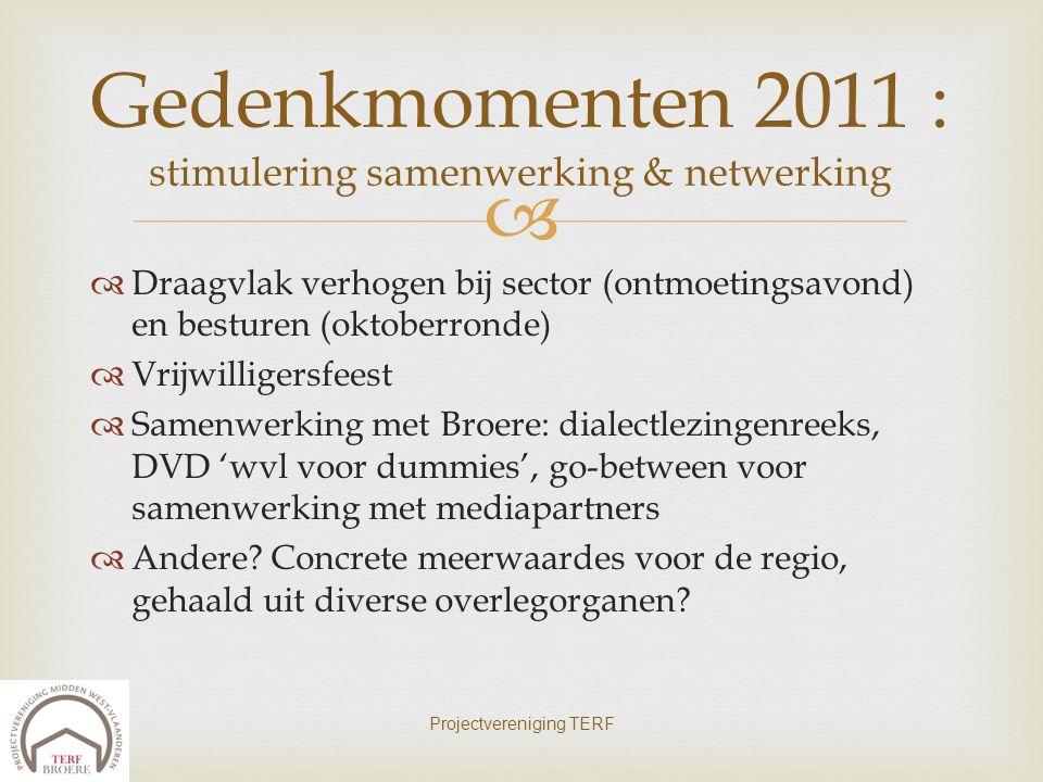   Draagvlak verhogen bij sector (ontmoetingsavond) en besturen (oktoberronde)  Vrijwilligersfeest  Samenwerking met Broere: dialectlezingenreeks,