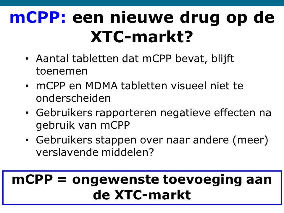 Aantal tabletten dat mCPP bevat, blijft toenemen mCPP en MDMA tabletten visueel niet te onderscheiden Gebruikers rapporteren negatieve effecten na geb
