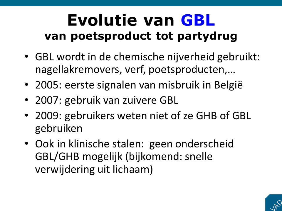 Evolutie van GBL van poetsproduct tot partydrug GBL wordt in de chemische nijverheid gebruikt: nagellakremovers, verf, poetsproducten,… 2005: eerste s