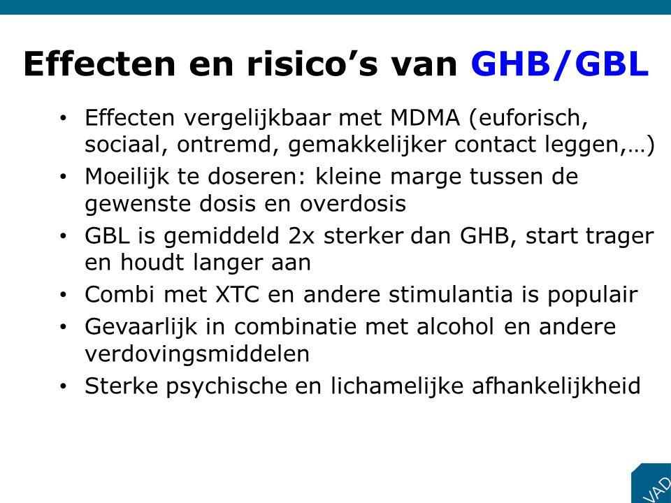 Effecten en risico's van GHB/GBL Effecten vergelijkbaar met MDMA (euforisch, sociaal, ontremd, gemakkelijker contact leggen,…) Moeilijk te doseren: kl