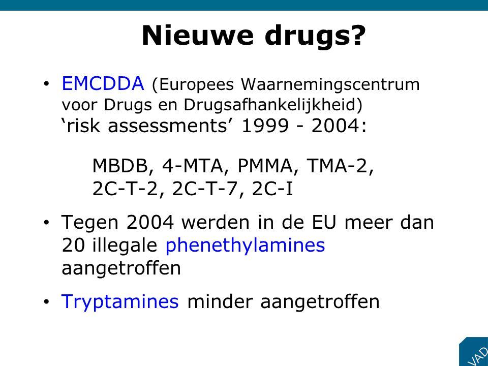 EMCDDA (Europees Waarnemingscentrum voor Drugs en Drugsafhankelijkheid) 'risk assessments' 1999 - 2004: MBDB, 4-MTA, PMMA, TMA-2, 2C-T-2, 2C-T-7, 2C-I