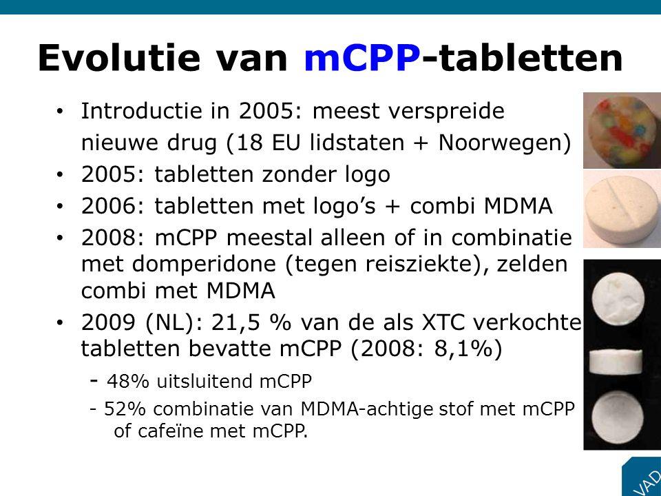 Evolutie van mCPP-tabletten Introductie in 2005: meest verspreide nieuwe drug (18 EU lidstaten + Noorwegen) 2005: tabletten zonder logo 2006: tablette