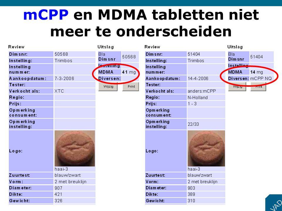 mCPP en MDMA tabletten niet meer te onderscheiden