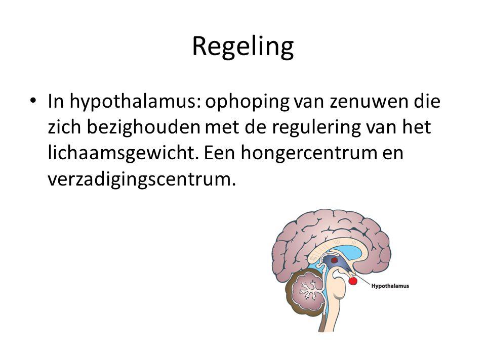 Regeling In hypothalamus: ophoping van zenuwen die zich bezighouden met de regulering van het lichaamsgewicht. Een hongercentrum en verzadigingscentru