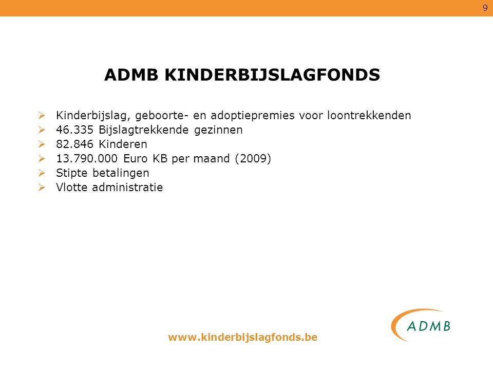 10 MEDICONTROL  150 ervaren controle-artsen  Controles in gans Vlaanderen  Snelle schriftelijke info  Stappenplan advies  Daling van afwezigheid  12 % vervroegde werkhervatting in '09 www.afwezigheidscontrole.be