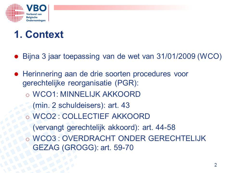 1. Context l Bijna 3 jaar toepassing van de wet van 31/01/2009 (WCO) l Herinnering aan de drie soorten procedures voor gerechtelijke reorganisatie (PG