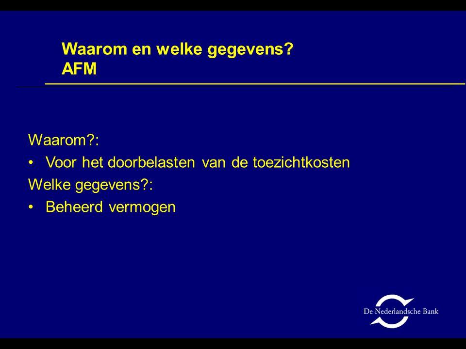 Waarom?: Voor het doorbelasten van de toezichtkosten Welke gegevens?: Beheerd vermogen Waarom en welke gegevens? AFM