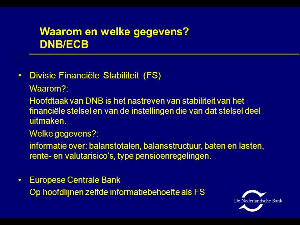 Divisie Financiële Stabiliteit (FS) Waarom?: Hoofdtaak van DNB is het nastreven van stabiliteit van het financiële stelsel en van de instellingen die
