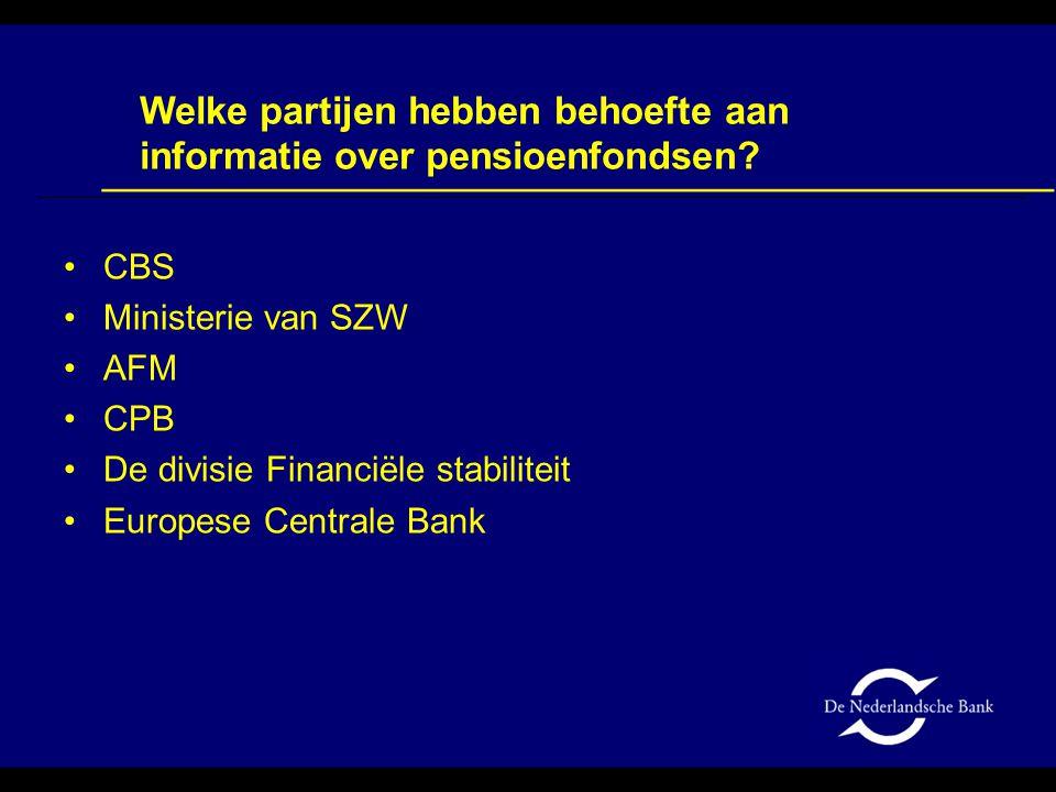 CBS Ministerie van SZW AFM CPB De divisie Financiële stabiliteit Europese Centrale Bank Welke partijen hebben behoefte aan informatie over pensioenfon