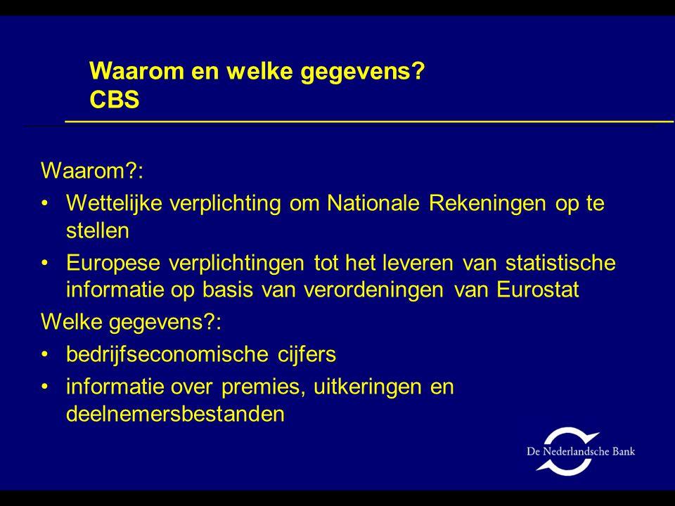 Waarom?: Wettelijke verplichting om Nationale Rekeningen op te stellen Europese verplichtingen tot het leveren van statistische informatie op basis va