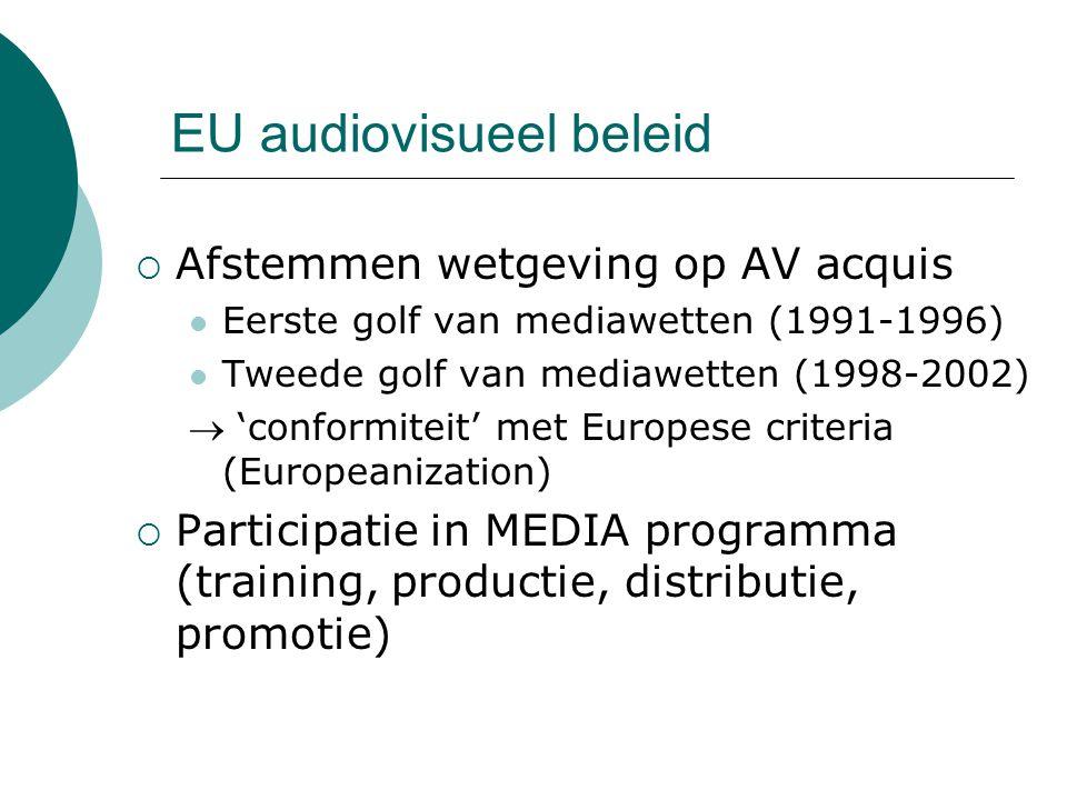 EU audiovisueel beleid  Afstemmen wetgeving op AV acquis Eerste golf van mediawetten (1991-1996) Tweede golf van mediawetten (1998-2002)  'conformiteit' met Europese criteria (Europeanization)  Participatie in MEDIA programma (training, productie, distributie, promotie)