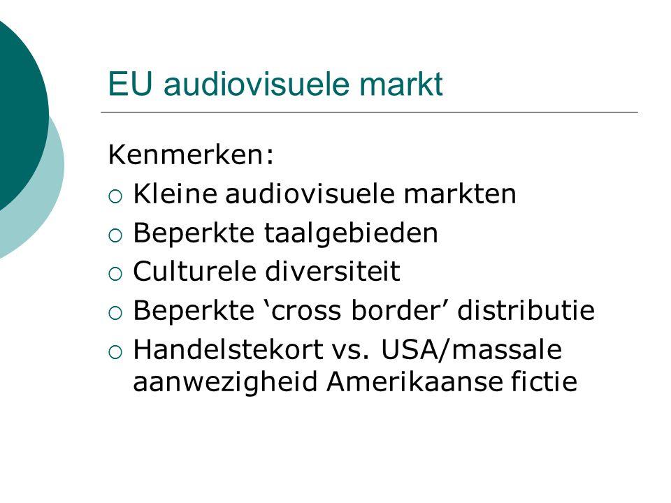 EU audiovisuele markt Kenmerken:  Kleine audiovisuele markten  Beperkte taalgebieden  Culturele diversiteit  Beperkte 'cross border' distributie  Handelstekort vs.