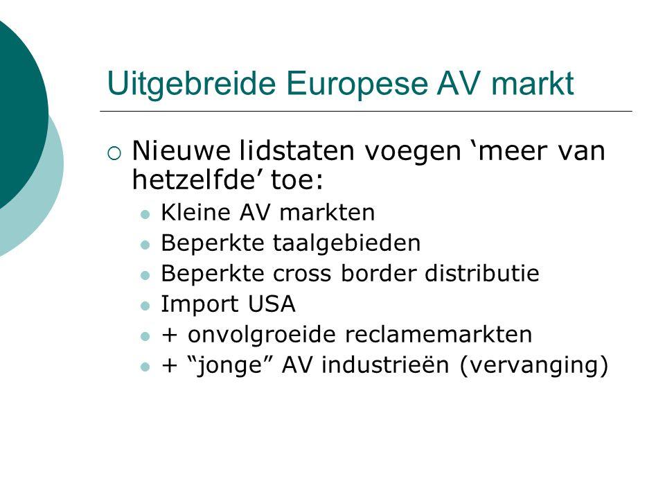 Uitgebreide Europese AV markt  Nieuwe lidstaten voegen 'meer van hetzelfde' toe: Kleine AV markten Beperkte taalgebieden Beperkte cross border distributie Import USA + onvolgroeide reclamemarkten + jonge AV industrieën (vervanging)