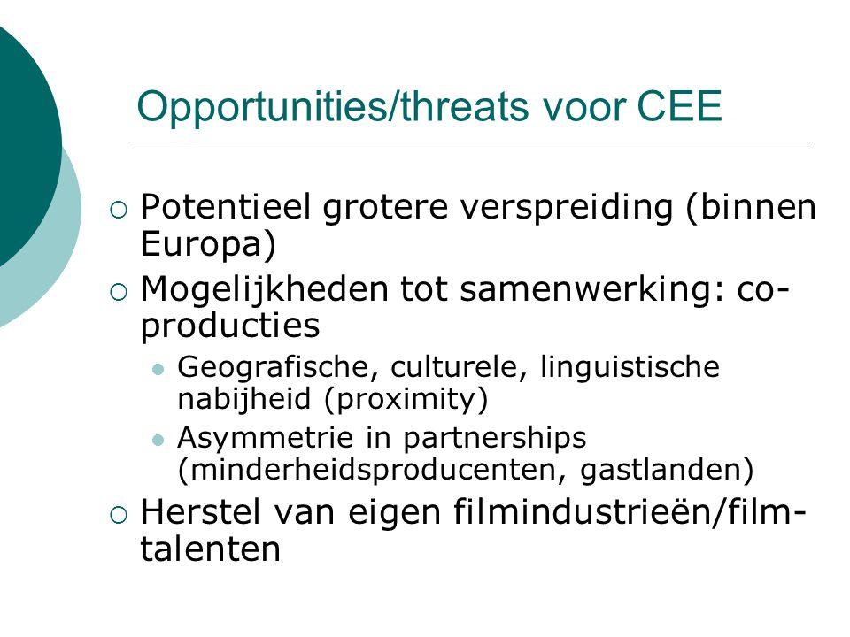 Opportunities/threats voor CEE  Potentieel grotere verspreiding (binnen Europa)  Mogelijkheden tot samenwerking: co- producties Geografische, culturele, linguistische nabijheid (proximity) Asymmetrie in partnerships (minderheidsproducenten, gastlanden)  Herstel van eigen filmindustrieën/film- talenten