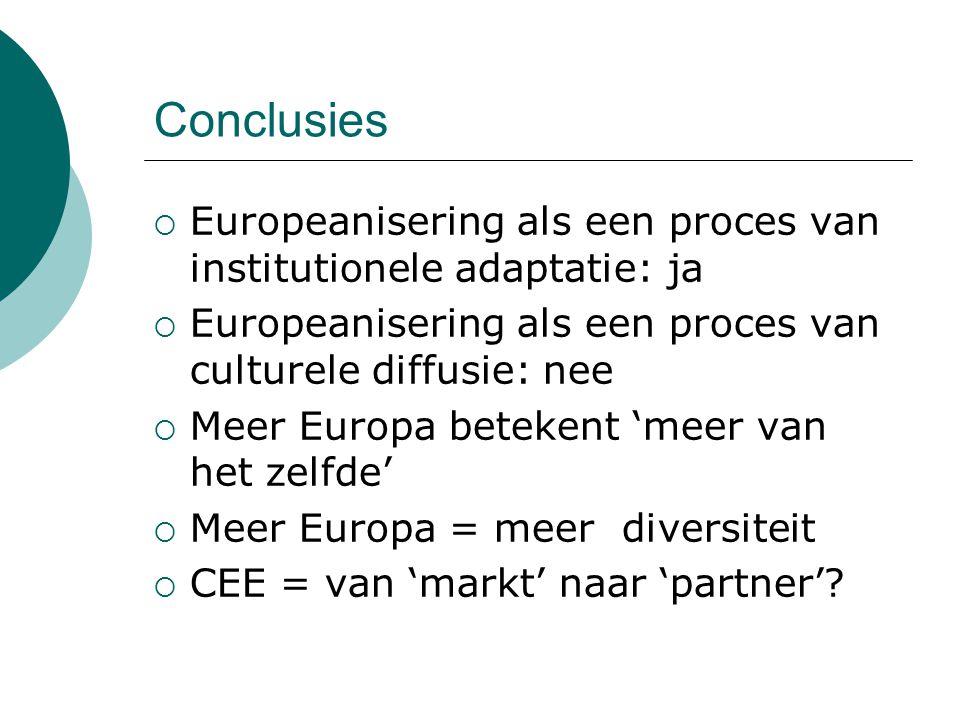 Conclusies  Europeanisering als een proces van institutionele adaptatie: ja  Europeanisering als een proces van culturele diffusie: nee  Meer Europa betekent 'meer van het zelfde'  Meer Europa = meer diversiteit  CEE = van 'markt' naar 'partner'?
