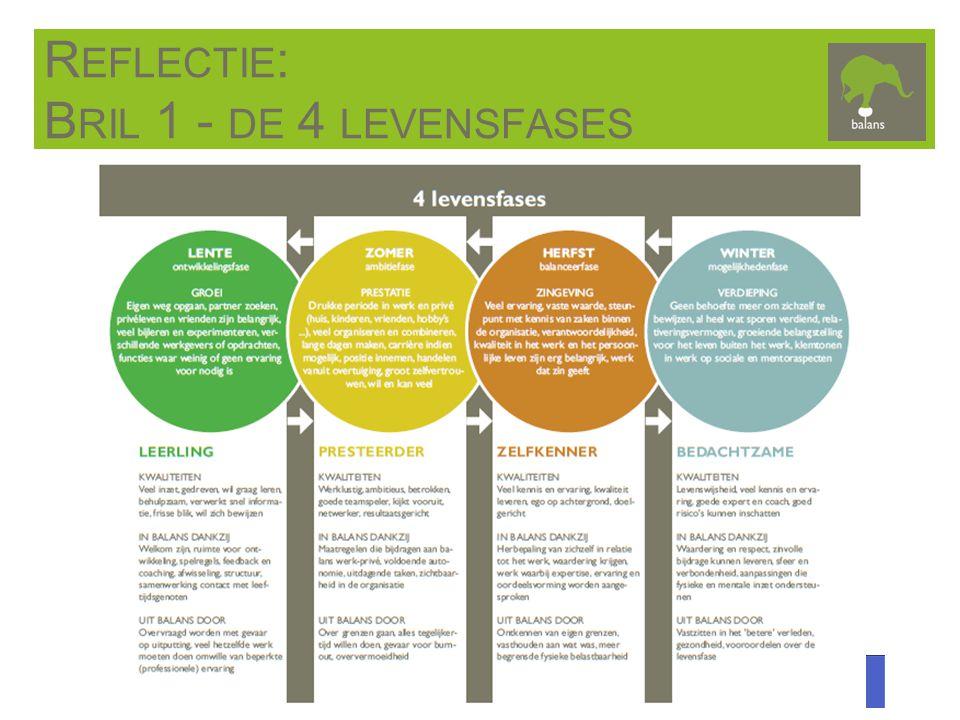 R EFLECTIE : B RIL 1 - DE 4 LEVENSFASES