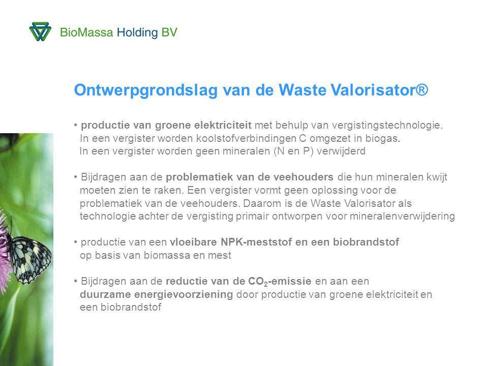 6 Basisdiagram Biomassacentrale Biomassa Centrale Meststromen Org.