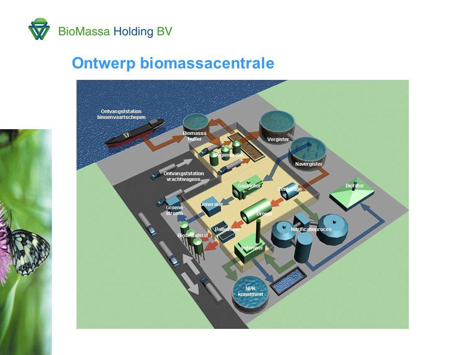 8 Ontwerp biomassacentrale