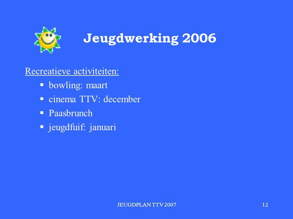 JEUGDPLAN TTV 200712 Jeugdwerking 2006 Recreatieve activiteiten:  bowling: maart  cinema TTV: december  Paasbrunch  jeugdfuif: januari
