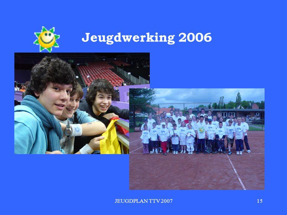JEUGDPLAN TTV 200715 Jeugdwerking 2006
