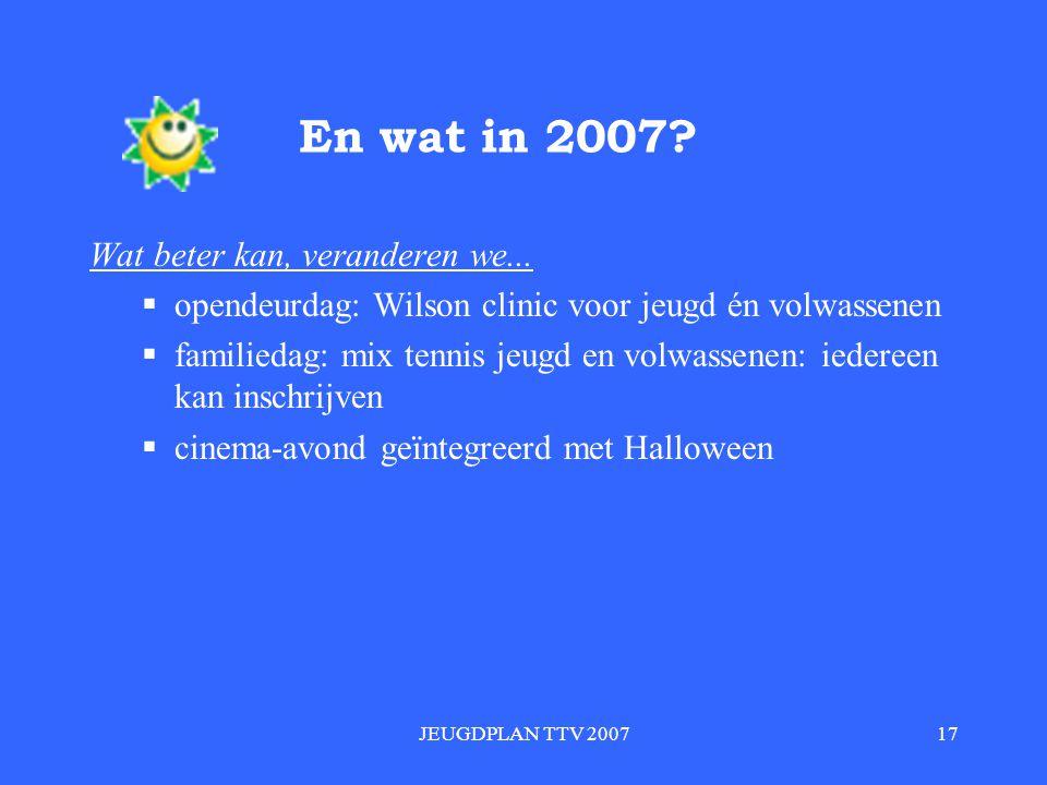 JEUGDPLAN TTV 200717 En wat in 2007.Wat beter kan, veranderen we...