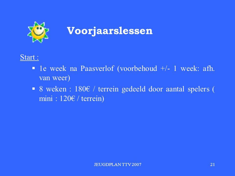 JEUGDPLAN TTV 200721 Voorjaarslessen Start :  1e week na Paasverlof (voorbehoud +/- 1 week: afh.