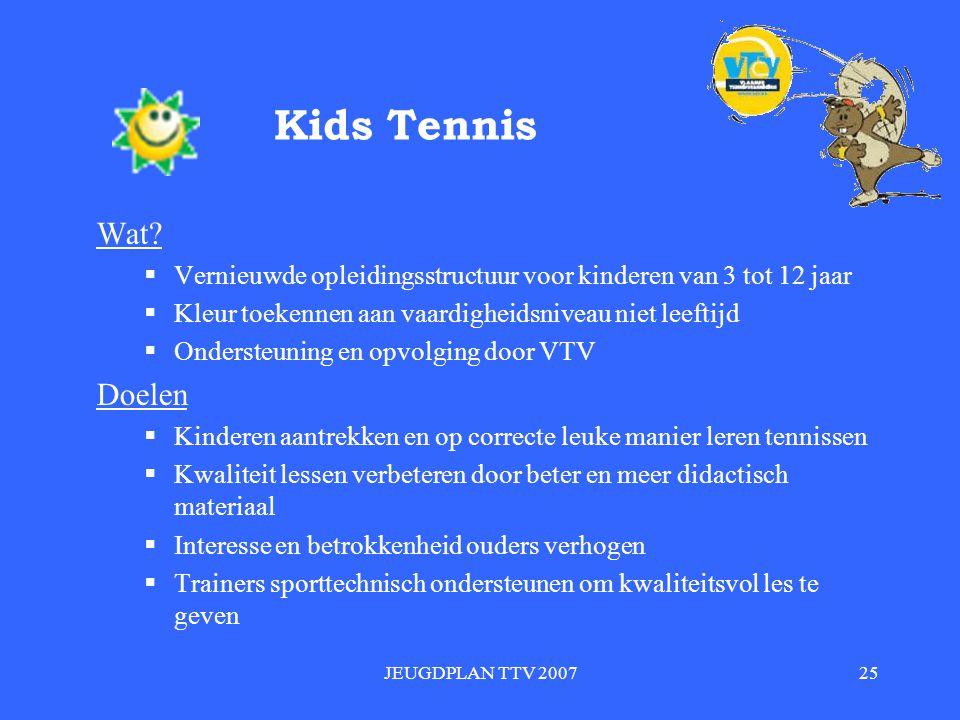 JEUGDPLAN TTV 200725 Kids Tennis Wat.