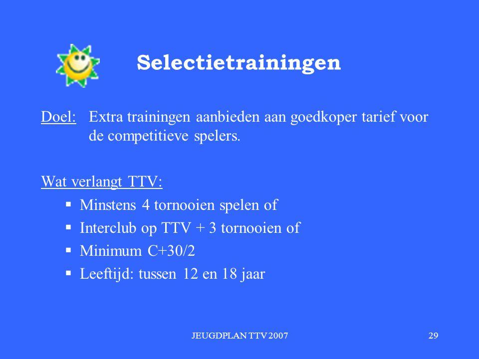 JEUGDPLAN TTV 200729 Selectietrainingen Doel:Extra trainingen aanbieden aan goedkoper tarief voor de competitieve spelers.