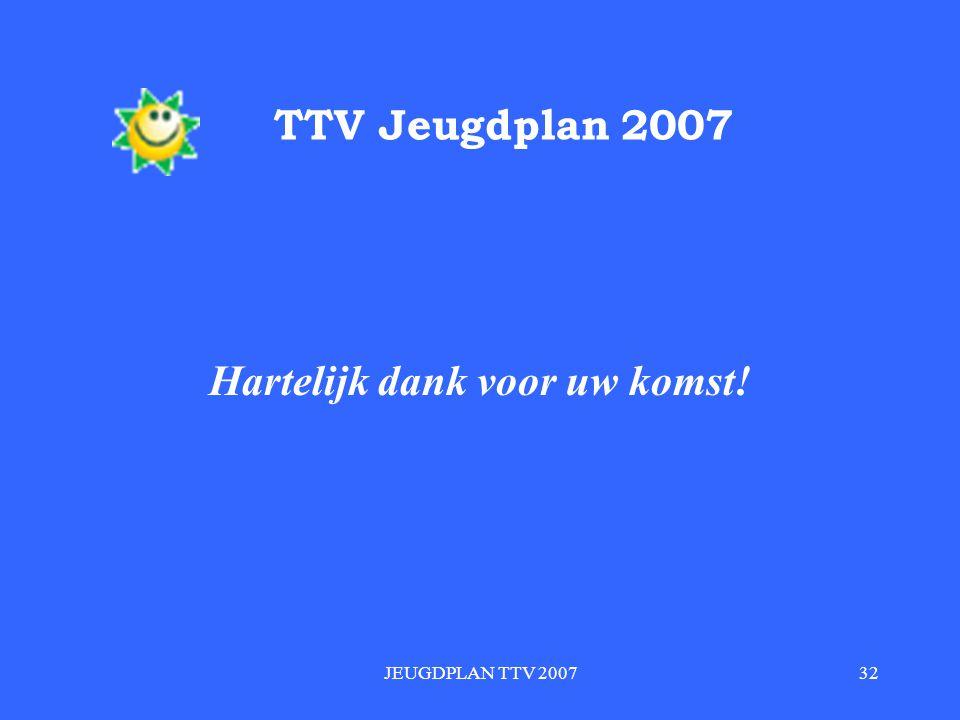 JEUGDPLAN TTV 200732 TTV Jeugdplan 2007 Hartelijk dank voor uw komst!