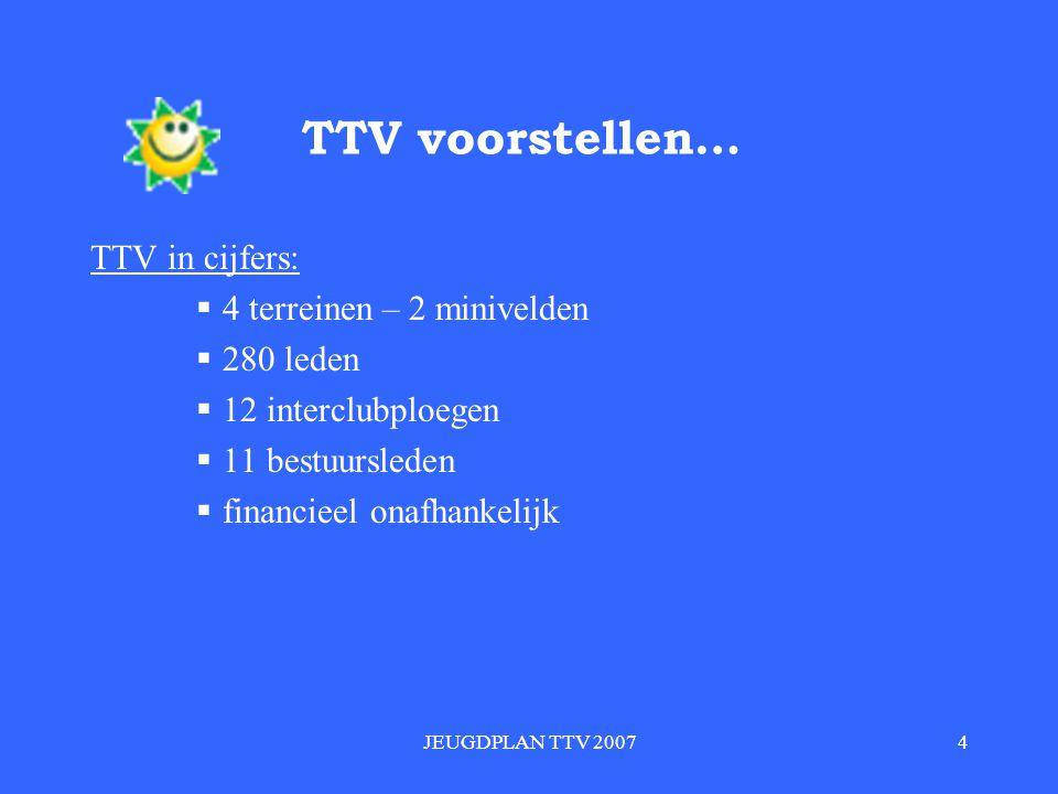 JEUGDPLAN TTV 20074 TTV voorstellen… TTV in cijfers:  4 terreinen – 2 minivelden  280 leden  12 interclubploegen  11 bestuursleden  financieel onafhankelijk