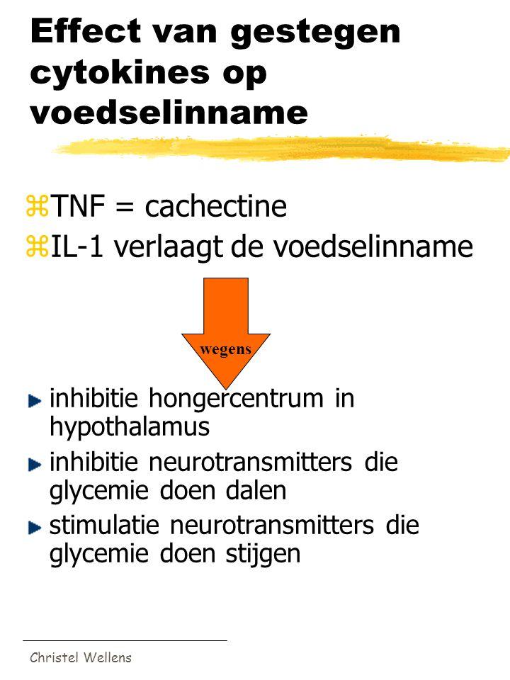 Christel Wellens Effect van gestegen cytokines op voedselinname zTNF = cachectine zIL-1 verlaagt de voedselinname inhibitie hongercentrum in hypothala
