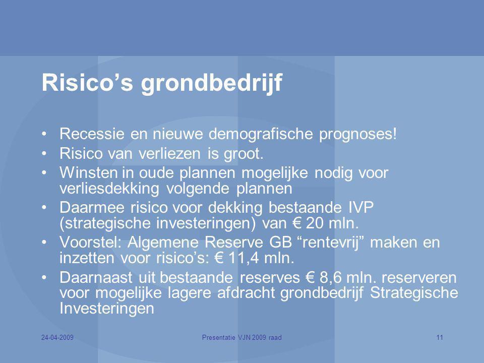 24-04-200911Presentatie VJN 2009 raad Risico's grondbedrijf Recessie en nieuwe demografische prognoses! Risico van verliezen is groot. Winsten in oude