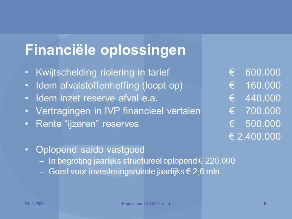 24-04-200912Presentatie VJN 2009 raad Financiële oplossingen Kwijtschelding riolering in tarief€ 600.000 Idem afvalstoffenheffing (loopt op)€ 160.000