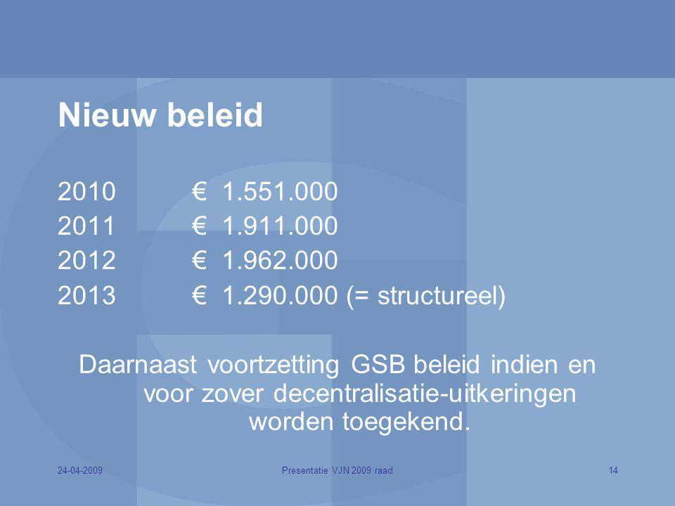 24-04-200914Presentatie VJN 2009 raad Nieuw beleid 2010 € 1.551.000 2011€ 1.911.000 2012€ 1.962.000 2013€ 1.290.000 (= structureel) Daarnaast voortzet