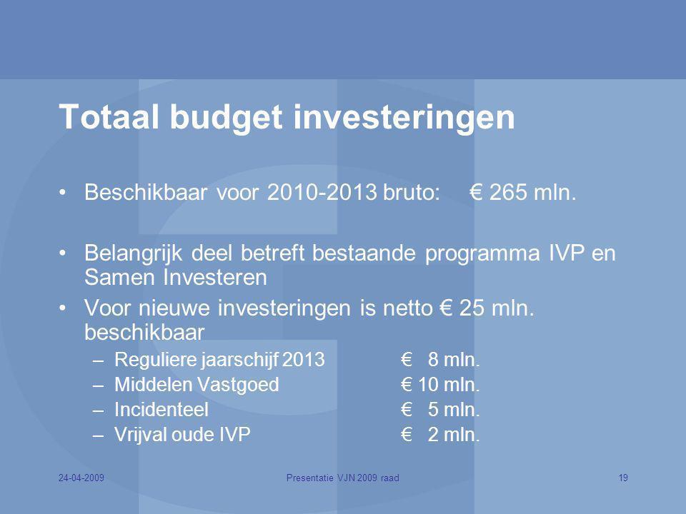 24-04-200919Presentatie VJN 2009 raad Totaal budget investeringen Beschikbaar voor 2010-2013 bruto:€ 265 mln. Belangrijk deel betreft bestaande progra