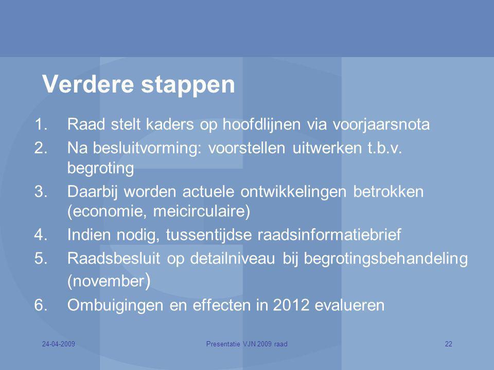 24-04-200922Presentatie VJN 2009 raad Verdere stappen 1.Raad stelt kaders op hoofdlijnen via voorjaarsnota 2.Na besluitvorming: voorstellen uitwerken