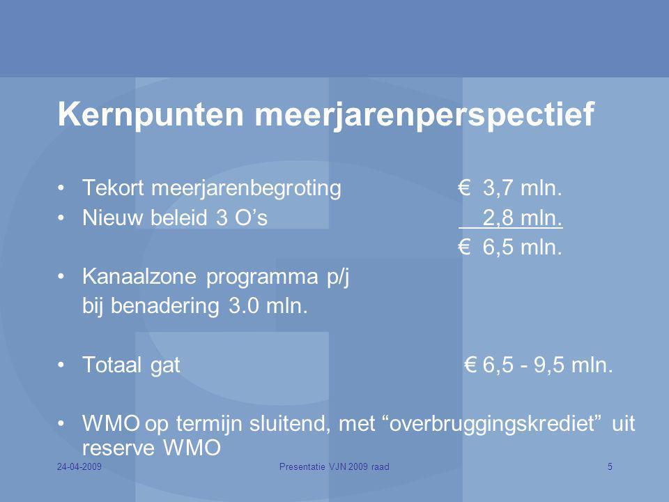 24-04-20095Presentatie VJN 2009 raad Kernpunten meerjarenperspectief Tekort meerjarenbegroting € 3,7 mln. Nieuw beleid 3 O's 2,8 mln. € 6,5 mln. Kanaa