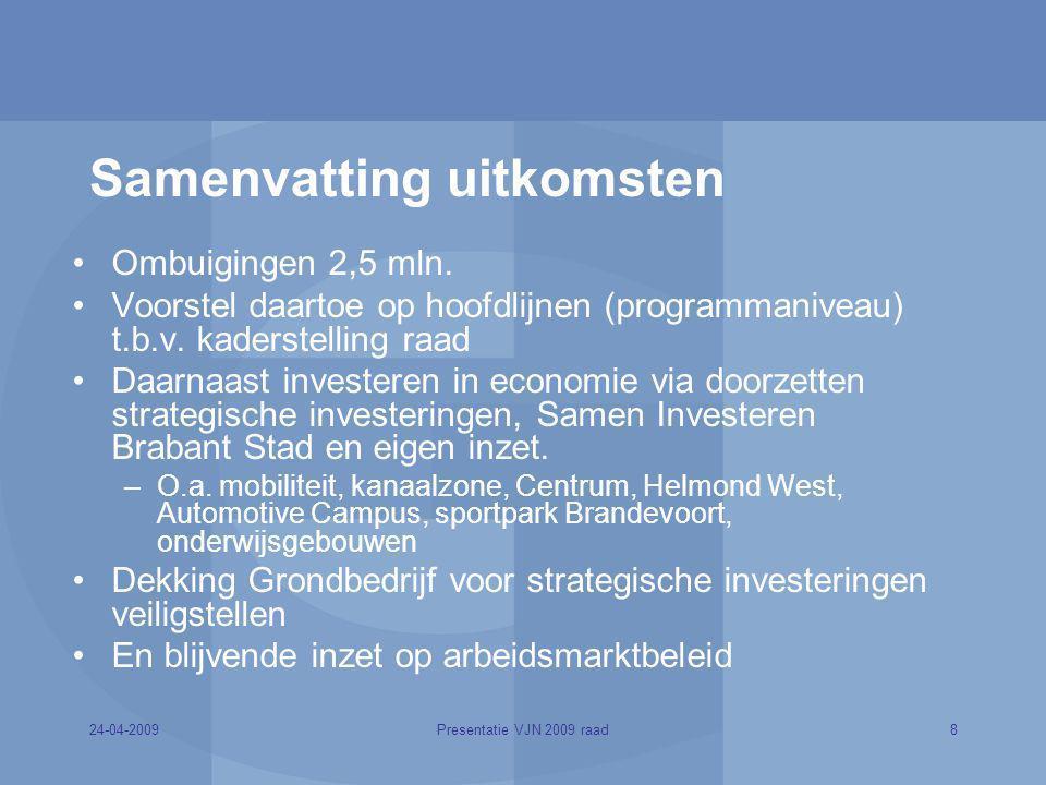 24-04-20098Presentatie VJN 2009 raad Samenvatting uitkomsten Ombuigingen 2,5 mln. Voorstel daartoe op hoofdlijnen (programmaniveau) t.b.v. kaderstelli