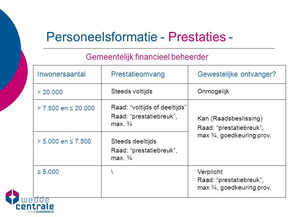 Personeelsformatie - Prestaties - > 20.000 > 7.500 en ≤ 20.000 > 5.000 en ≤ 7.500 ≤ 5.000 InwonersaantalPrestatieomvangGewestelijke ontvanger? Steeds