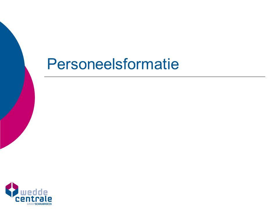 Personeelsformatie - Gemeente - o Exclusieve bevoegdheid Gemeenteraad o Fct's.