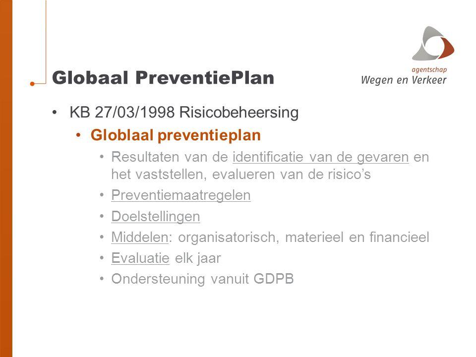 Globaal PreventiePlan KB 27/03/1998 Risicobeheersing Globlaal preventieplan Resultaten van de identificatie van de gevaren en het vaststellen, evaluer