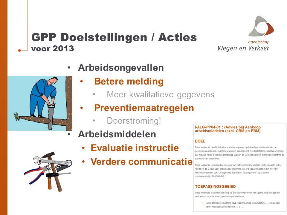 GPP Doelstellingen / Acties voor 2013 Arbeidsongevallen Betere melding Meer kwalitatieve gegevens Preventiemaatregelen Doorstroming! Arbeidsmiddelen E