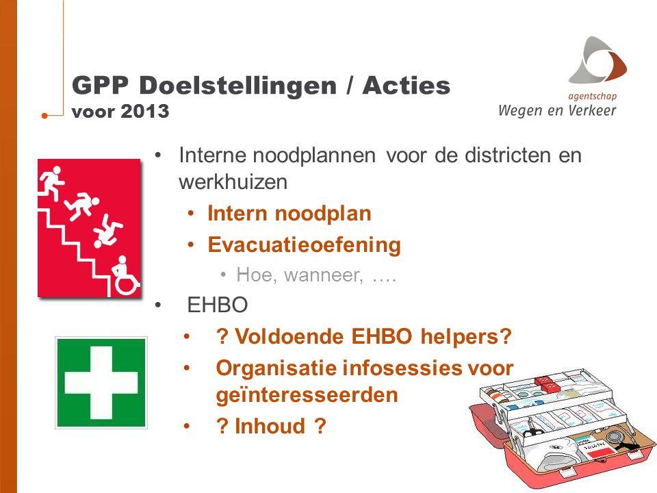 GPP Doelstellingen / Acties voor 2013 Interne noodplannen voor de districten en werkhuizen Intern noodplan Evacuatieoefening Hoe, wanneer, …. EHBO ? V